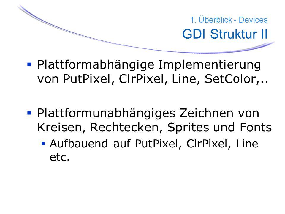 33 Plattformabhängige Implementierung von PutPixel, ClrPixel, Line, SetColor,.. Plattformunabhängiges Zeichnen von Kreisen, Rechtecken, Sprites und Fo