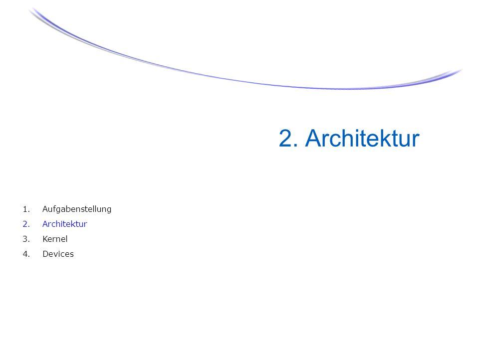 Essentielle Probleme und Lösungen 1.Überblick 2.Demonstration 3.Probleme und Lösungen 4.Timeline