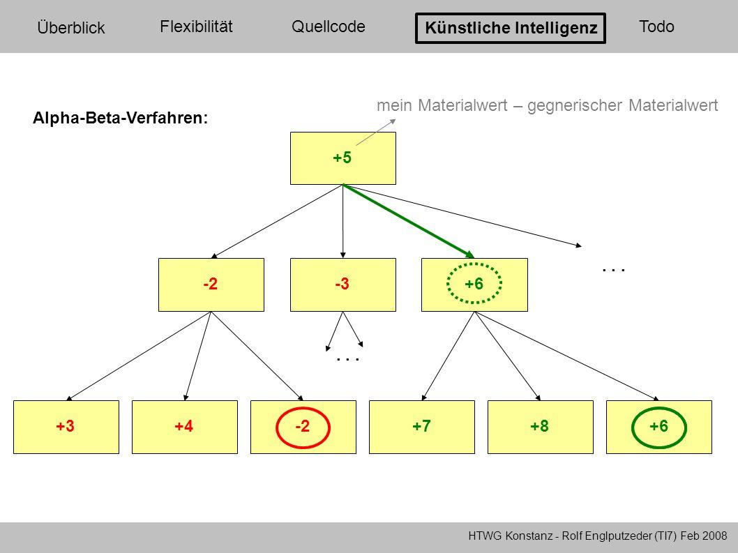 HTWG Konstanz - Rolf Englputzeder (TI7) Feb 2008 Überblick FlexibilitätQuellcode Künstliche Intelligenz Todo Alpha-Beta-Verfahren: +5 -2-3+6 +3+4-2+8+