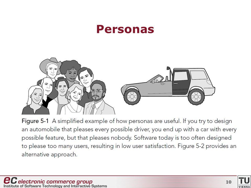 Personas 10
