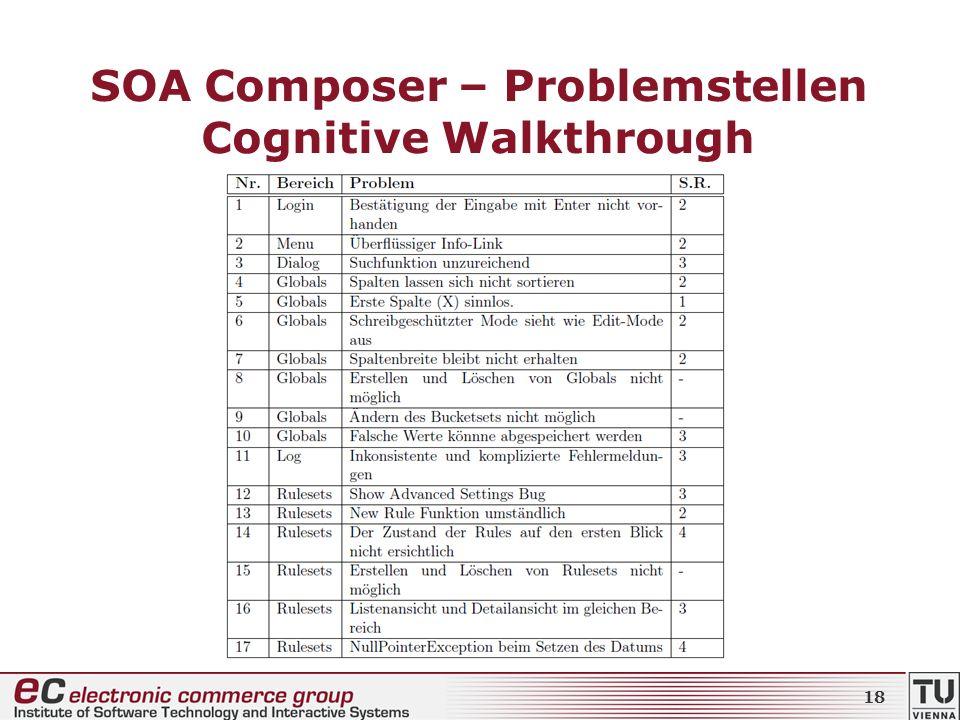 SOA Composer – Problemstellen Cognitive Walkthrough 18
