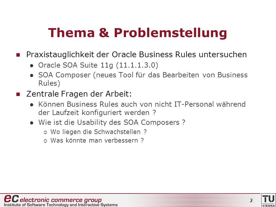 Thema & Problemstellung Praxistauglichkeit der Oracle Business Rules untersuchen Oracle SOA Suite 11g (11.1.1.3.0) SOA Composer (neues Tool für das Be