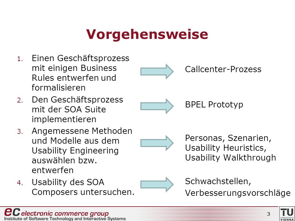 Callcenter-Prozess: Motivation Ausgangsbasis -> Reader Acquisition (BSopt, [Sch10]) beste Erfolgsquote 4 [Sch10] Rainer Schuster.