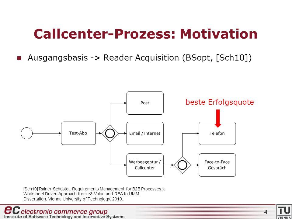 Callcenter-Prozess: Motivation Ausgangsbasis -> Reader Acquisition (BSopt, [Sch10]) beste Erfolgsquote 4 [Sch10] Rainer Schuster. Requirements Managem