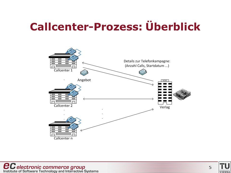 Callcenter-Prozess: Überblick 5