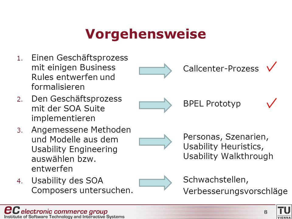 Vorgehensweise 1. Einen Geschäftsprozess mit einigen Business Rules entwerfen und formalisieren 2. Den Geschäftsprozess mit der SOA Suite implementier