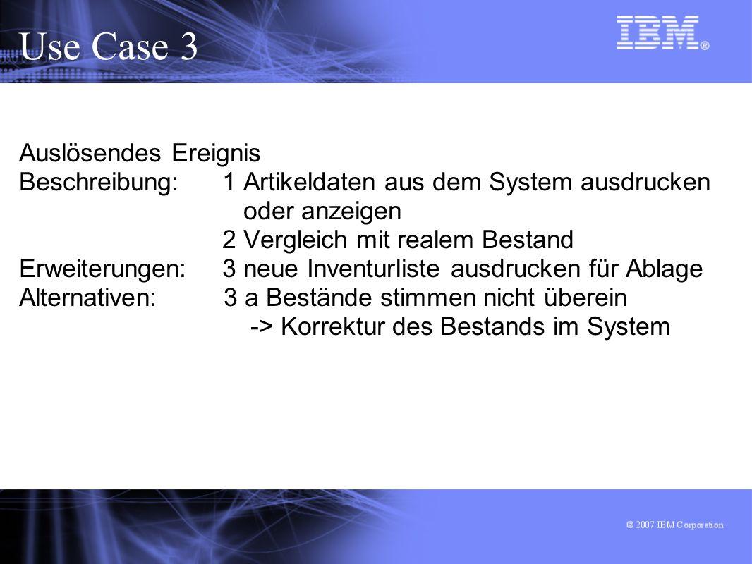 Use Case 3 Auslösendes Ereignis Beschreibung: 1 Artikeldaten aus dem System ausdrucken oder anzeigen 2 Vergleich mit realem Bestand Erweiterungen: 3 neue Inventurliste ausdrucken für Ablage Alternativen: 3 a Bestände stimmen nicht überein -> Korrektur des Bestands im System
