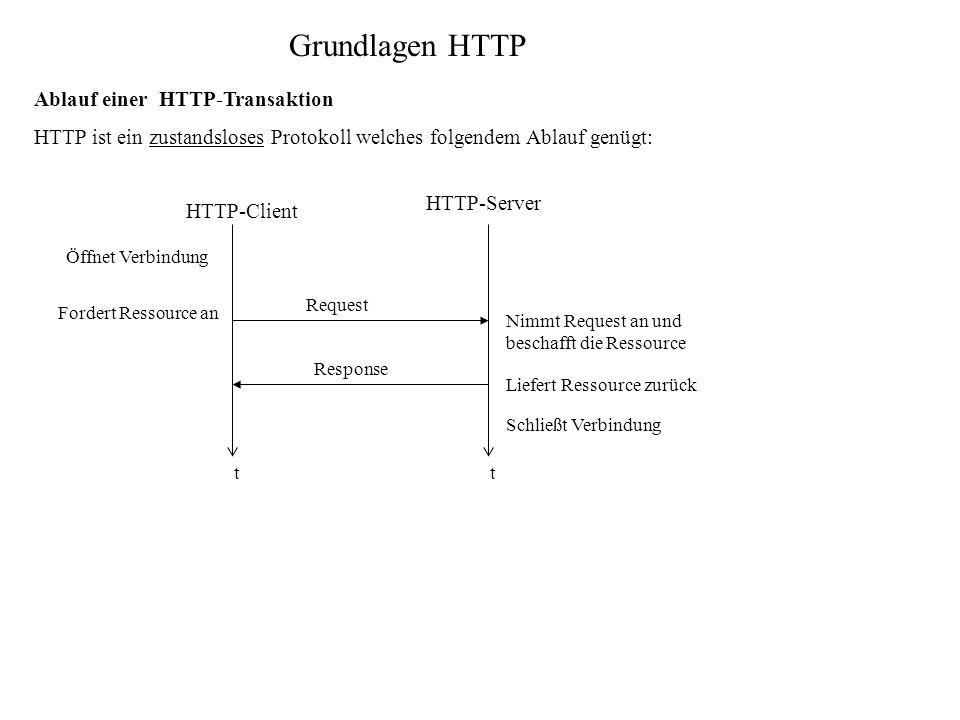 Grundlagen HTTP Ablauf einer HTTP-Transaktion HTTP ist ein zustandsloses Protokoll welches folgendem Ablauf genügt: Request Response tt HTTP-Client HT