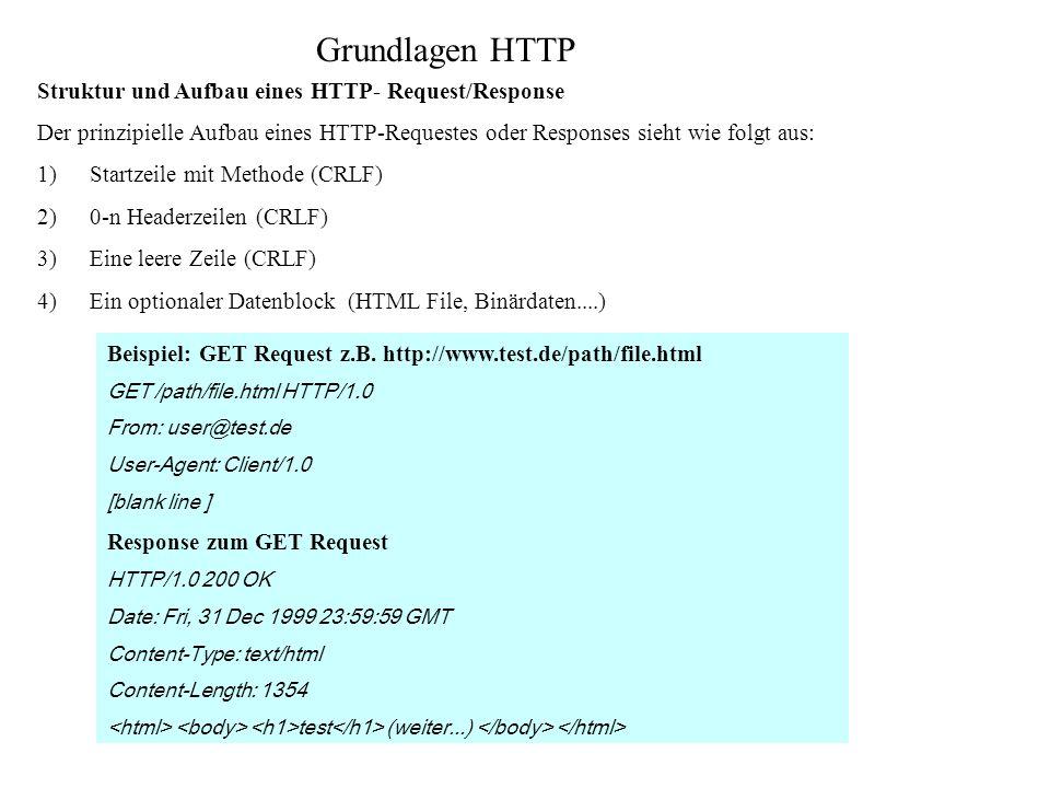 Grundlagen HTTP Struktur und Aufbau eines HTTP- Request/Response Der prinzipielle Aufbau eines HTTP-Requestes oder Responses sieht wie folgt aus: 1)St