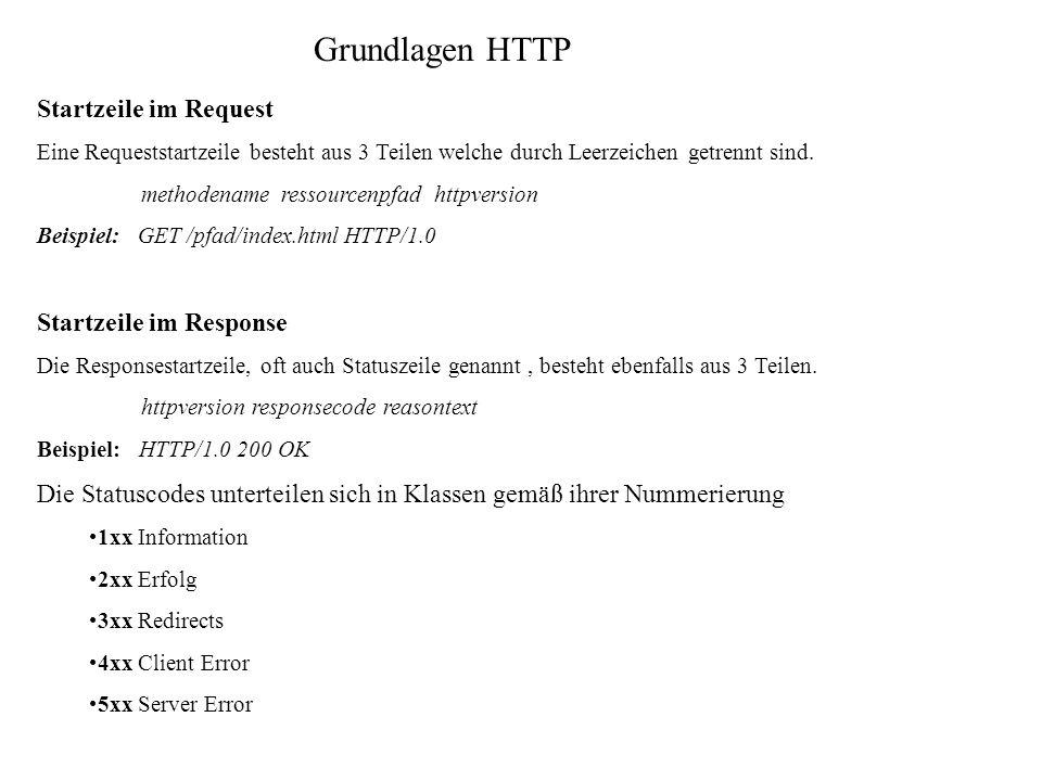 Grundlagen HTTP Startzeile im Request Eine Requeststartzeile besteht aus 3 Teilen welche durch Leerzeichen getrennt sind. methodename ressourcenpfad h