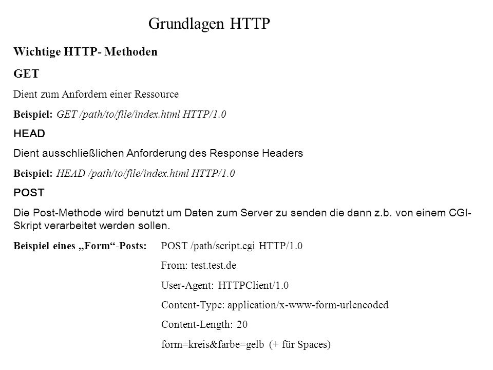 Grundlagen HTTP Wichtige HTTP- Methoden GET Dient zum Anfordern einer Ressource Beispiel: GET /path/to/file/index.html HTTP/1.0 HEAD Dient ausschließl