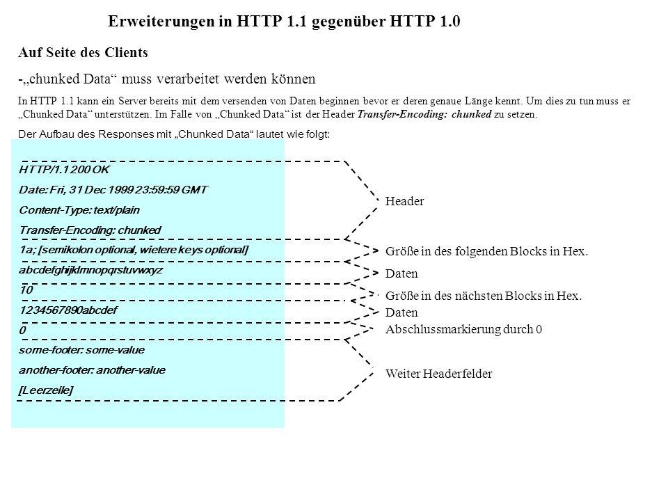 Erweiterungen in HTTP 1.1 gegenüber HTTP 1.0 Auf Seite des Clients -chunked Data muss verarbeitet werden können In HTTP 1.1 kann ein Server bereits mi