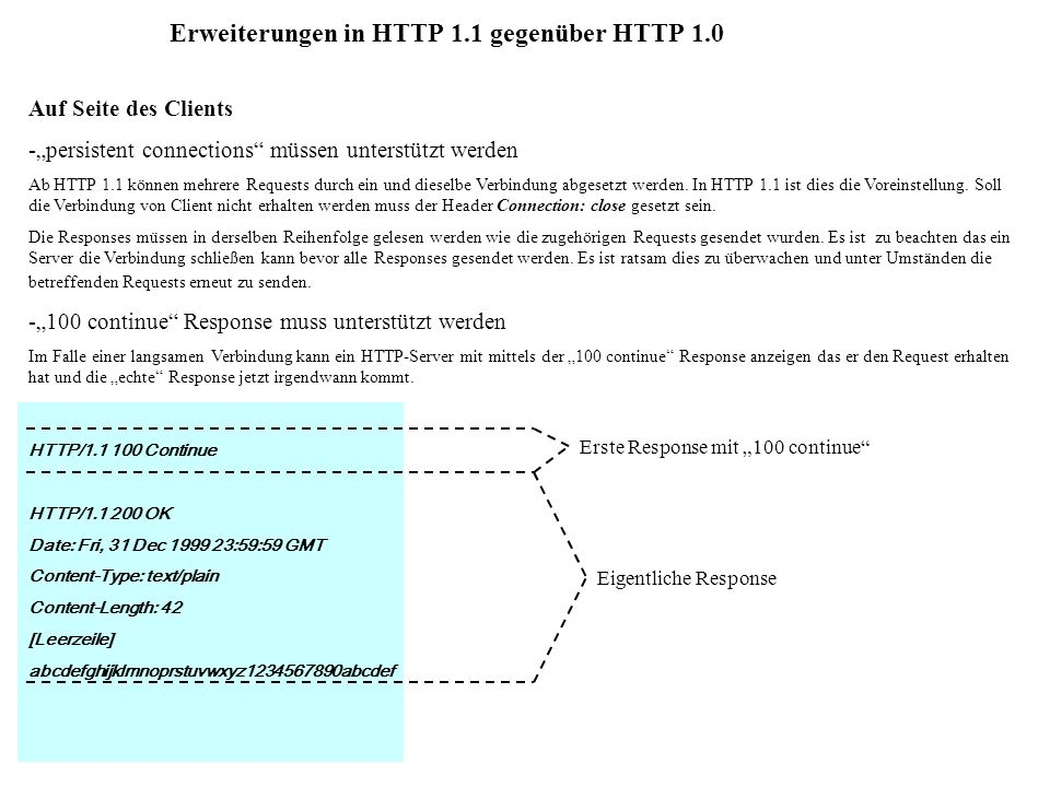 Erweiterungen in HTTP 1.1 gegenüber HTTP 1.0 Auf Seite des Clients -persistent connections müssen unterstützt werden Ab HTTP 1.1 können mehrere Reques