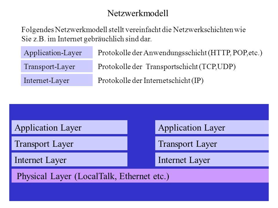 Netzwerkmodell Folgendes Netzwerkmodell stellt vereinfacht die Netzwerkschichten wie Sie z.B. im Internet gebräuchlich sind dar. Internet-Layer Applic