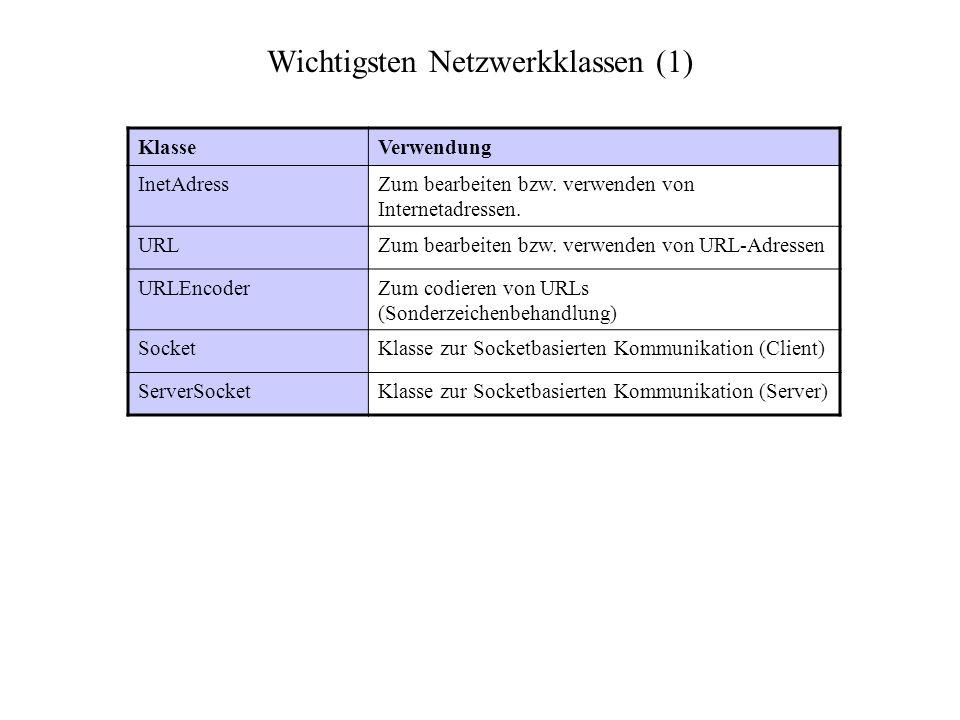Wichtigsten Netzwerkklassen (1) KlasseVerwendung InetAdressZum bearbeiten bzw. verwenden von Internetadressen. URLZum bearbeiten bzw. verwenden von UR