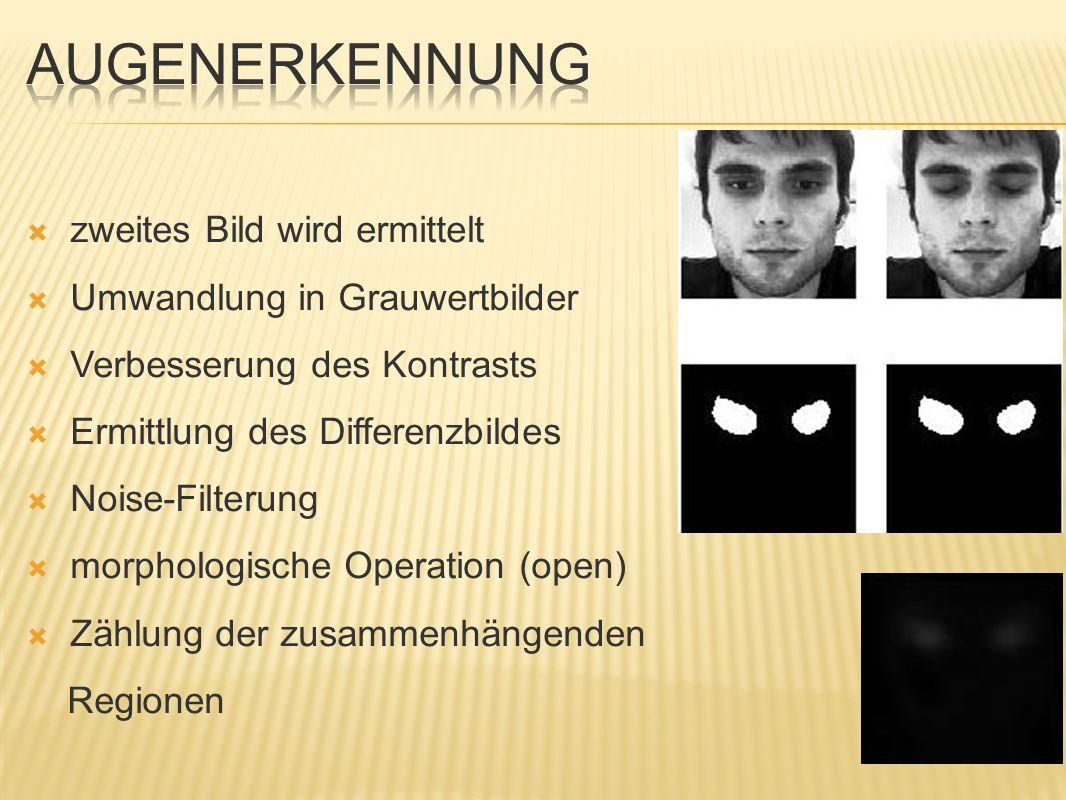 zweites Bild wird ermittelt Umwandlung in Grauwertbilder Verbesserung des Kontrasts Ermittlung des Differenzbildes Noise-Filterung morphologische Oper