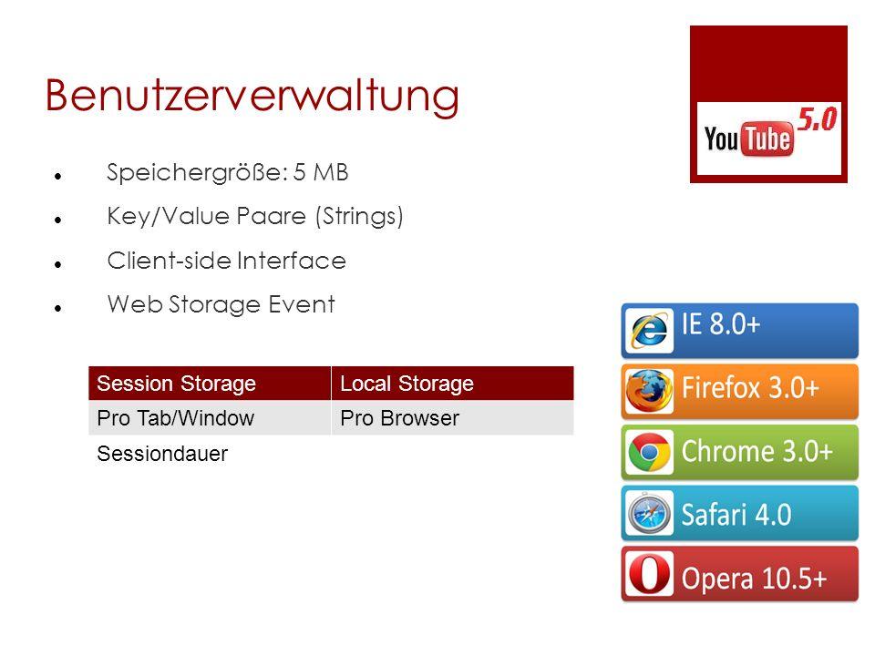 Benutzerverwaltung Speichergröße: 5 MB Key/Value Paare (Strings) Client-side Interface Web Storage Event Session StorageLocal Storage Pro Tab/WindowPr