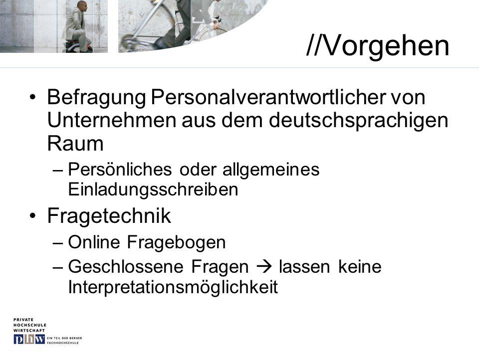 //Vorgehen Befragung Personalverantwortlicher von Unternehmen aus dem deutschsprachigen Raum –Persönliches oder allgemeines Einladungsschreiben Fraget