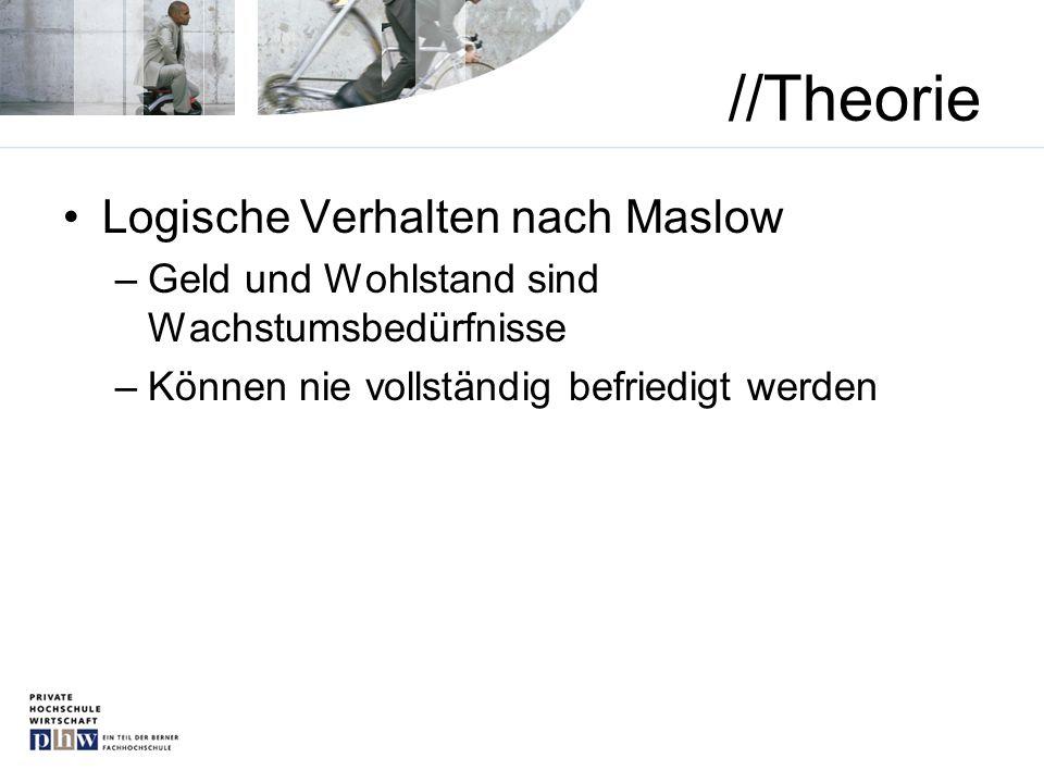 //Theorie Logische Verhalten nach Maslow –Geld und Wohlstand sind Wachstumsbedürfnisse –Können nie vollständig befriedigt werden