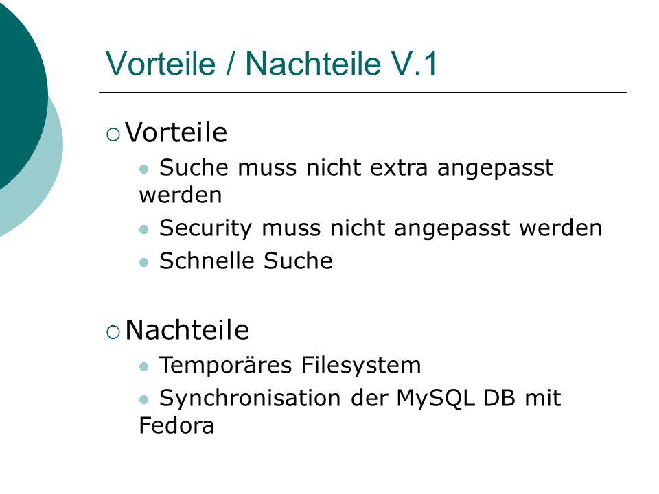 Vorteile / Nachteile V.1 Vorteile Suche muss nicht extra angepasst werden Security muss nicht angepasst werden Schnelle Suche Nachteile Temporäres Filesystem Synchronisation der MySQL DB mit Fedora