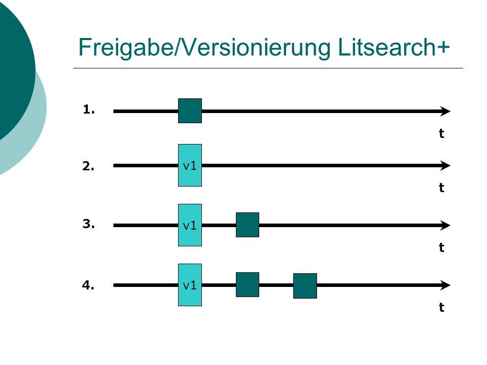Freigabe/Versionierung Litsearch+ t t v1 t t 1. 2. 3. 4.