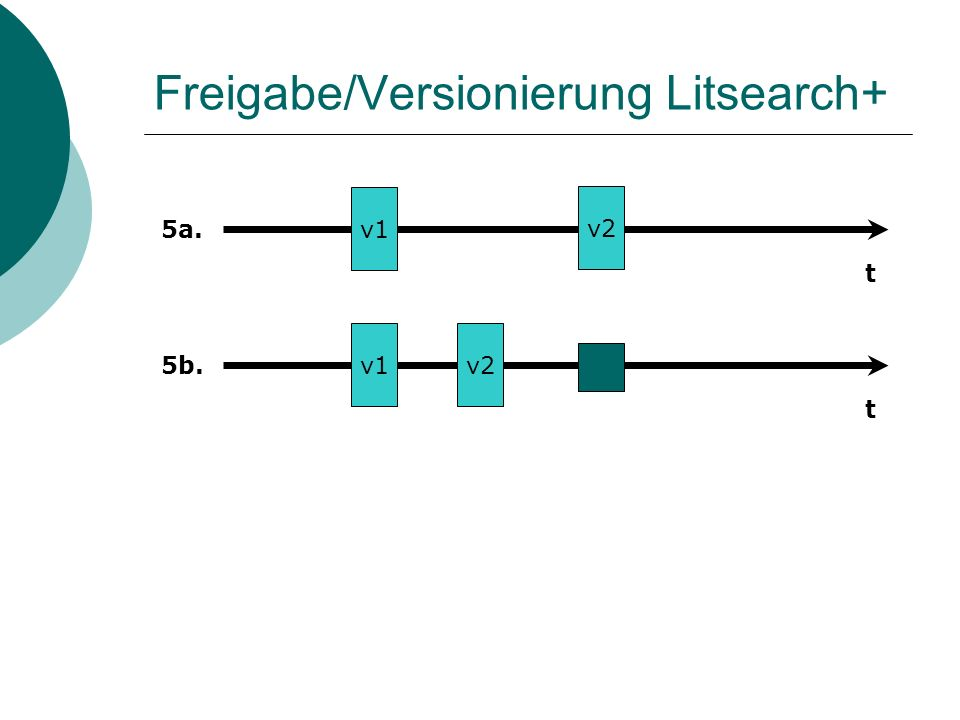 Freigabe/Versionierung Litsearch+ t v1 5b. v2 t v1 v2 5a.