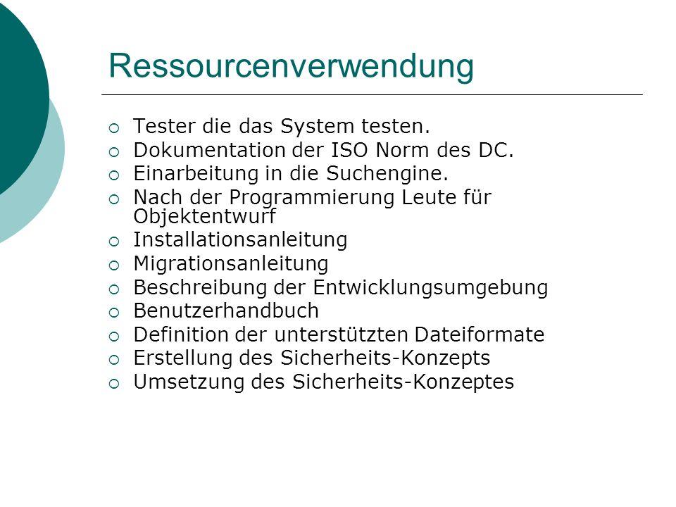 Ressourcenverwendung Tester die das System testen. Dokumentation der ISO Norm des DC. Einarbeitung in die Suchengine. Nach der Programmierung Leute fü