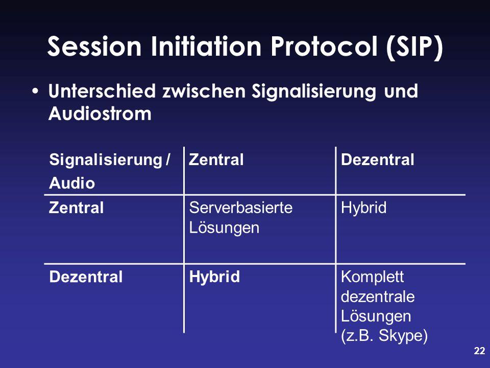 22 Session Initiation Protocol (SIP) Unterschied zwischen Signalisierung und Audiostrom Signalisierung / Audio ZentralDezentral Zentral Dezentral Serv