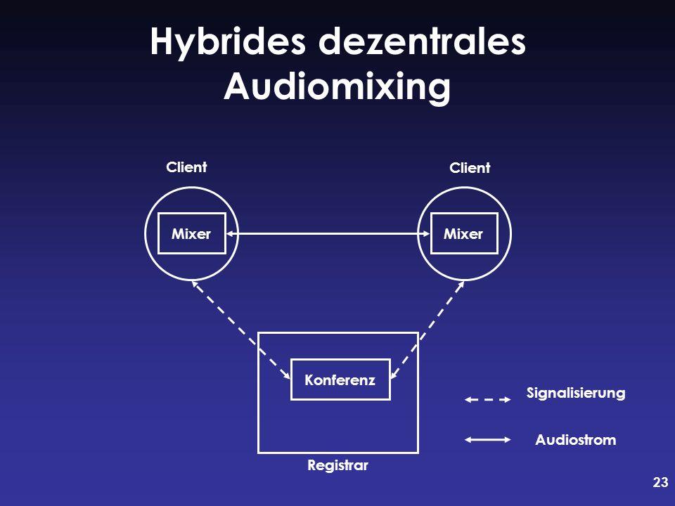 23 Hybrides dezentrales Audiomixing Mixer Client Registrar Konferenz Signalisierung Audiostrom