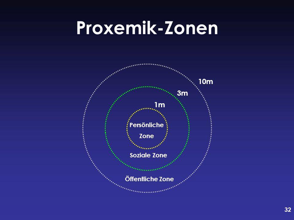 32 Proxemik-Zonen 1m 3m 10m Persönliche Zone Soziale Zone Öffentliche Zone