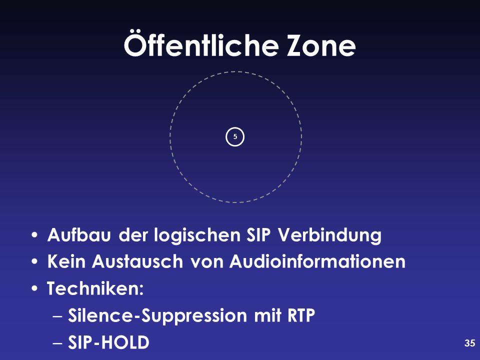 35 Öffentliche Zone Aufbau der logischen SIP Verbindung Kein Austausch von Audioinformationen Techniken: – Silence-Suppression mit RTP – SIP-HOLD 5