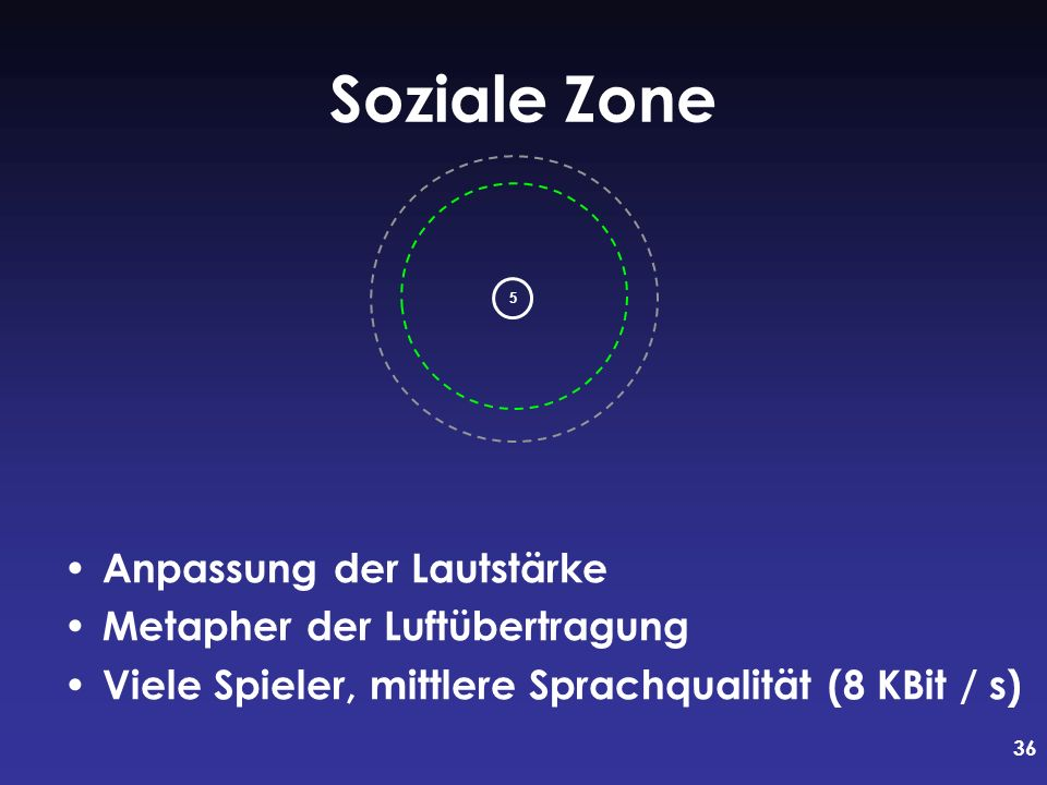 36 Soziale Zone Anpassung der Lautstärke Metapher der Luftübertragung Viele Spieler, mittlere Sprachqualität (8 KBit / s) 5