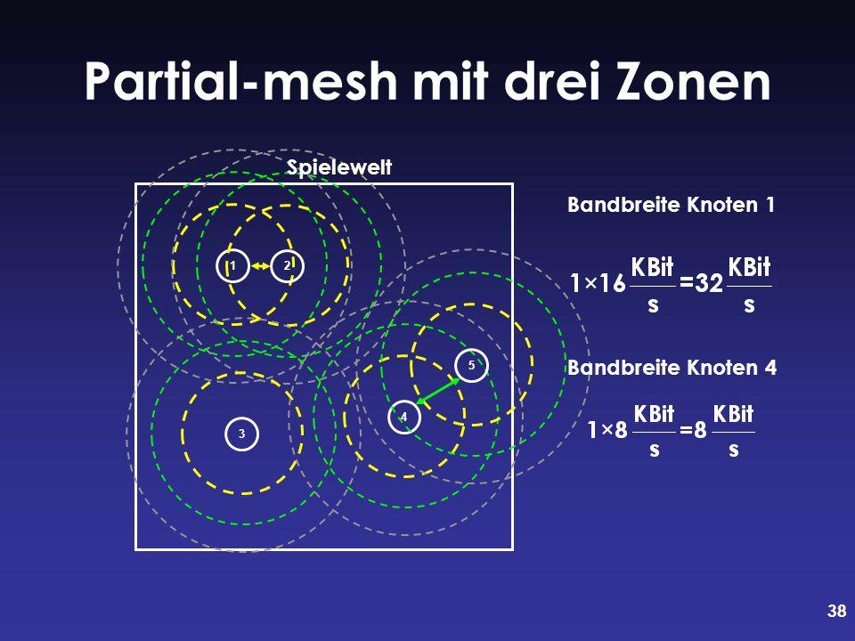 38 Partial-mesh mit drei Zonen Bandbreite Knoten 1 12345 Spielewelt Bandbreite Knoten 4