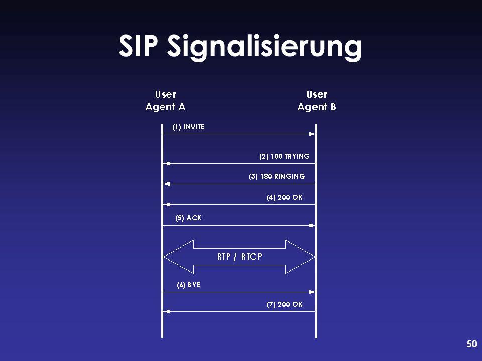 50 SIP Signalisierung