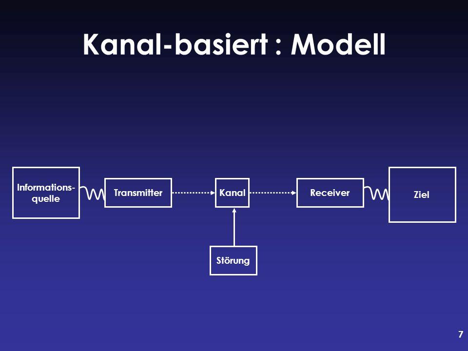 7 Kanal-basiert : Modell Informations- quelle TransmitterKanalReceiver Ziel Störung