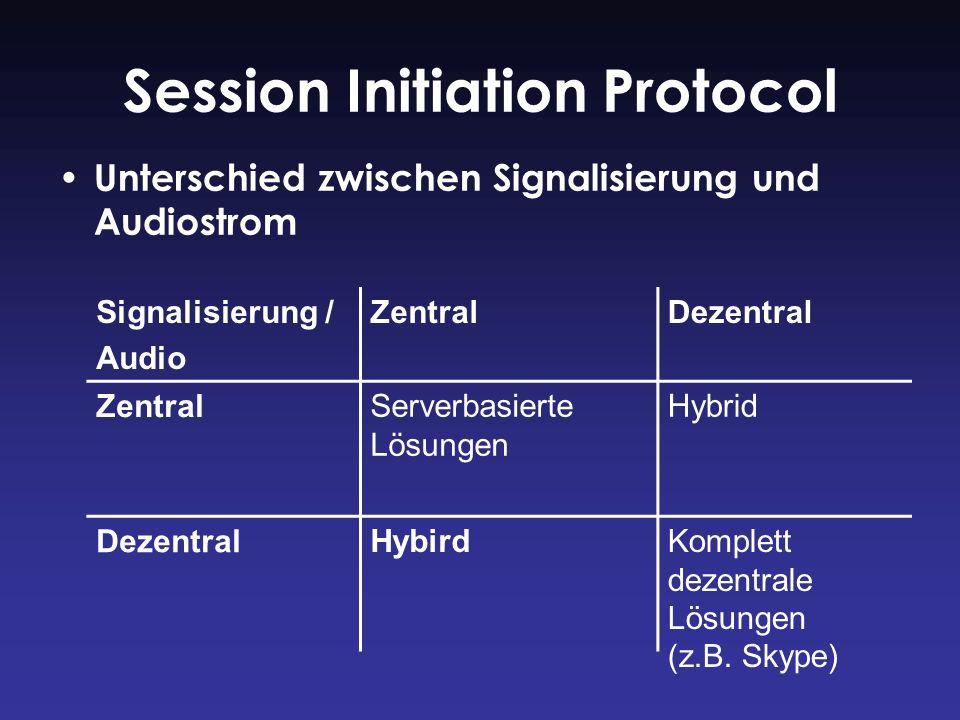 Session Initiation Protocol Unterschied zwischen Signalisierung und Audiostrom Signalisierung / Audio ZentralDezentral Zentral Dezentral Serverbasiert