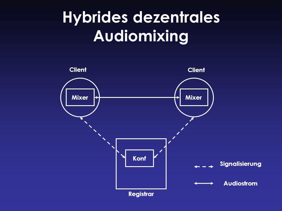 Hybrides dezentrales Audiomixing Mixer Client Registrar Konf Signalisierung Audiostrom