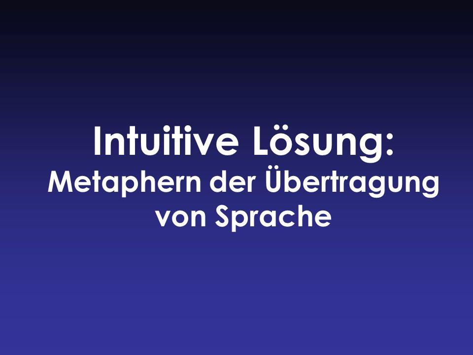 Intuitive Lösung: Metaphern der Übertragung von Sprache