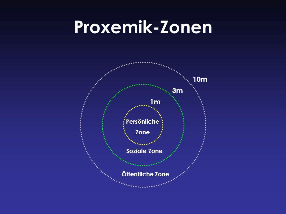 Proxemik-Zonen 1m 3m 10m Persönliche Zone Soziale Zone Öffentliche Zone