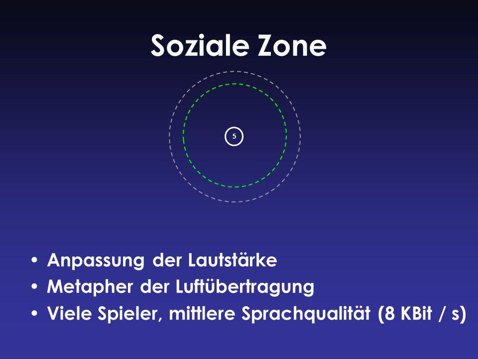 Soziale Zone Anpassung der Lautstärke Metapher der Luftübertragung Viele Spieler, mittlere Sprachqualität (8 KBit / s) 5