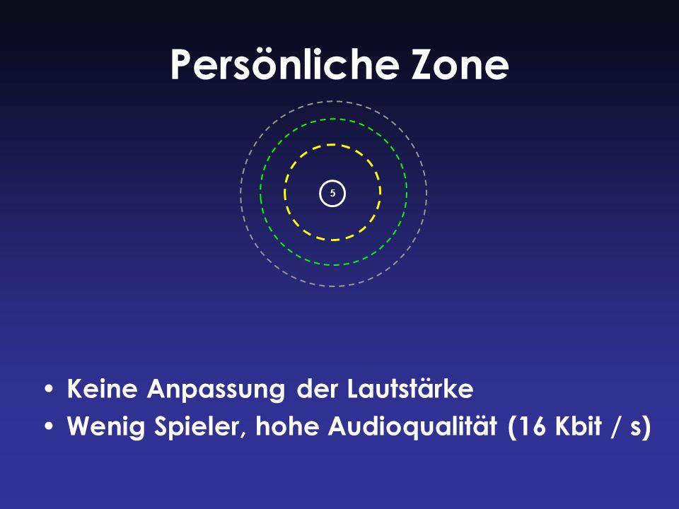 Persönliche Zone Keine Anpassung der Lautstärke Wenig Spieler, hohe Audioqualität (16 Kbit / s) 5