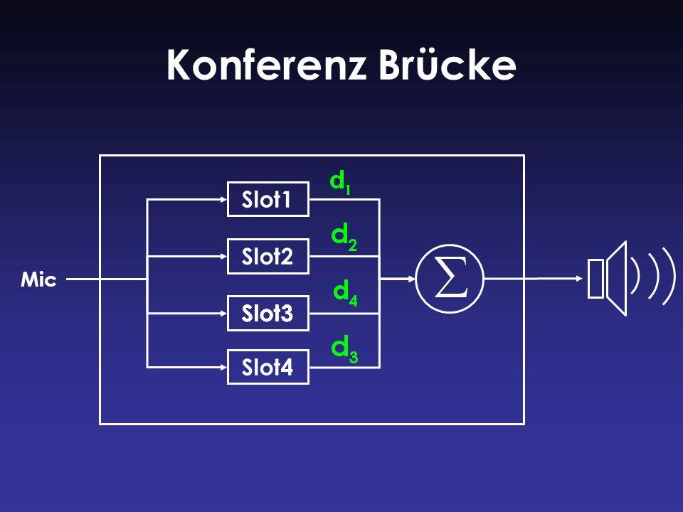 Konferenz Brücke Slot1 Slot2 Slot3 Slot4 Slot3 Mic
