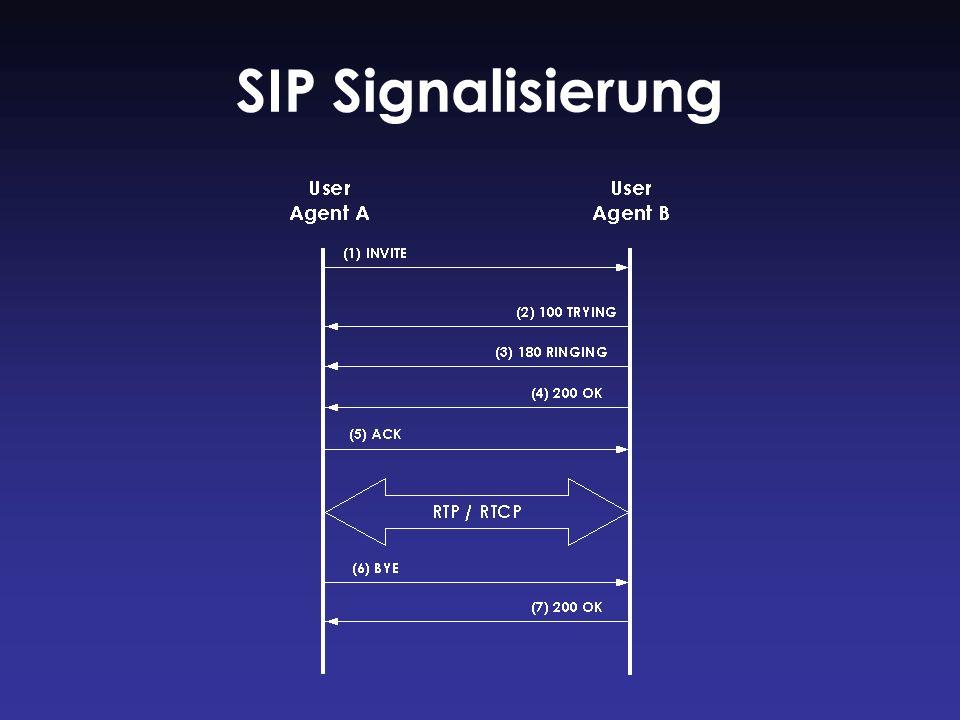 SIP Signalisierung