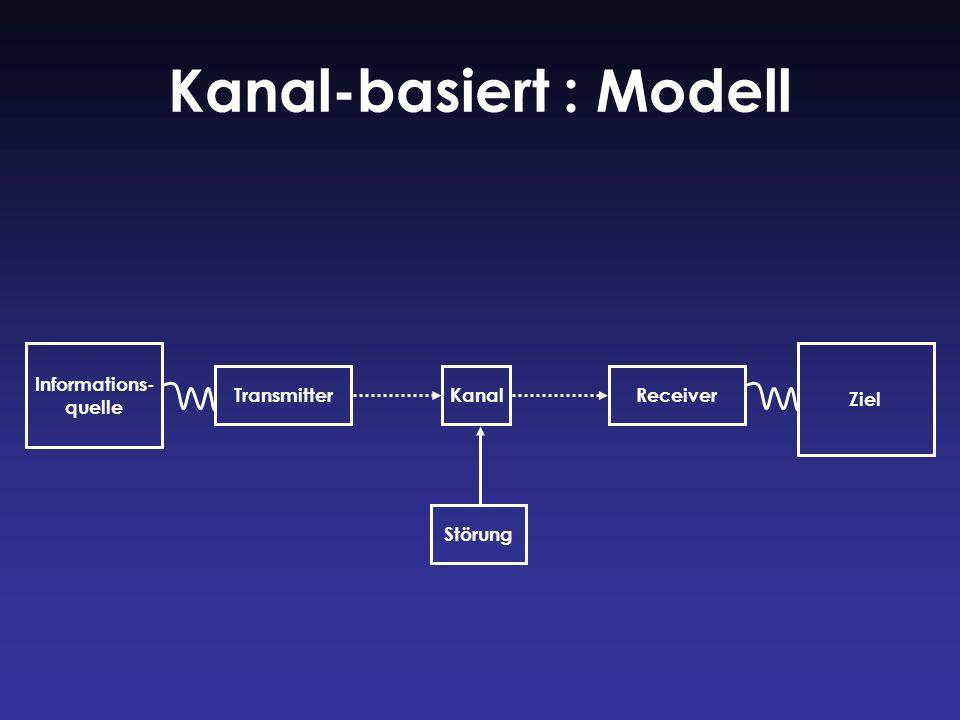 Kanal-basiert : Modell Informations- quelle TransmitterKanalReceiver Ziel Störung