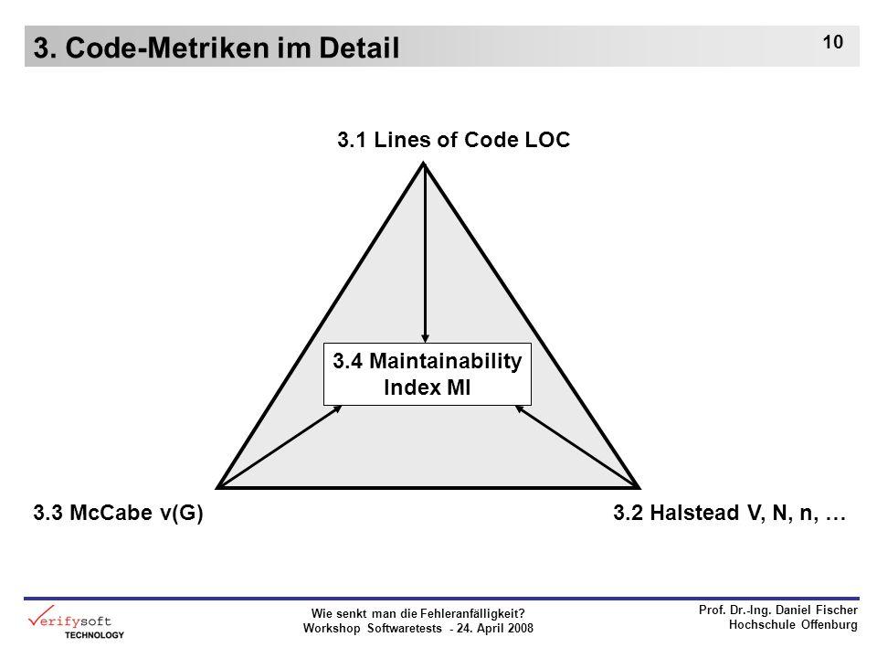 Wie senkt man die Fehleranfälligkeit? Workshop Softwaretests - 24. April 2008 Prof. Dr.-Ing. Daniel Fischer Hochschule Offenburg 10 3. Code-Metriken i