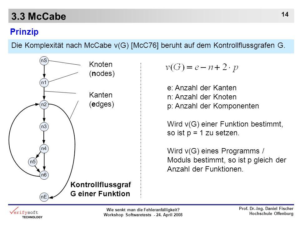 Wie senkt man die Fehleranfälligkeit? Workshop Softwaretests - 24. April 2008 Prof. Dr.-Ing. Daniel Fischer Hochschule Offenburg 14 3.3 McCabe Prinzip