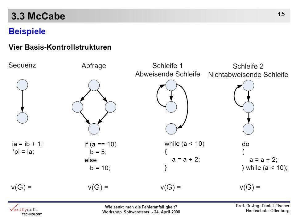 Wie senkt man die Fehleranfälligkeit? Workshop Softwaretests - 24. April 2008 Prof. Dr.-Ing. Daniel Fischer Hochschule Offenburg 15 3.3 McCabe Beispie