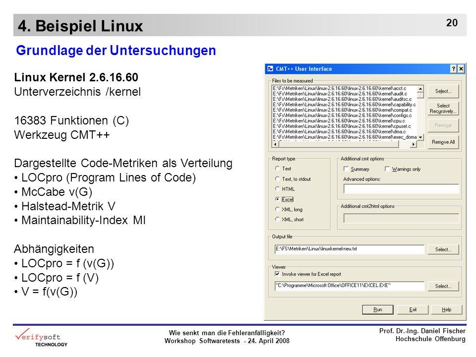 Wie senkt man die Fehleranfälligkeit? Workshop Softwaretests - 24. April 2008 Prof. Dr.-Ing. Daniel Fischer Hochschule Offenburg 20 4. Beispiel Linux