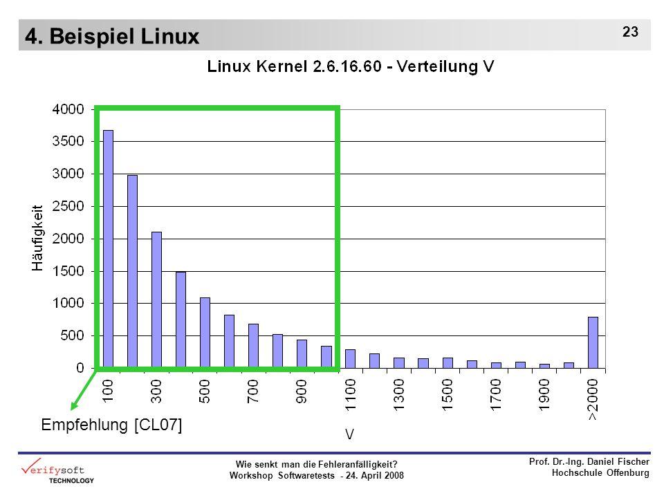 Wie senkt man die Fehleranfälligkeit? Workshop Softwaretests - 24. April 2008 Prof. Dr.-Ing. Daniel Fischer Hochschule Offenburg 23 4. Beispiel Linux
