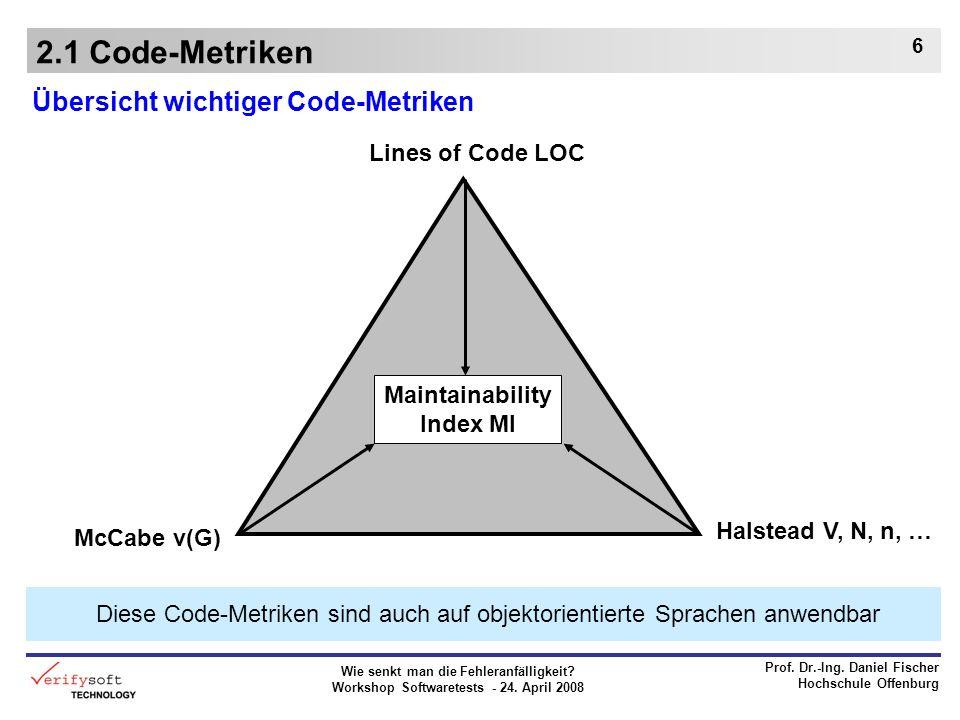 Wie senkt man die Fehleranfälligkeit? Workshop Softwaretests - 24. April 2008 Prof. Dr.-Ing. Daniel Fischer Hochschule Offenburg 6 2.1 Code-Metriken Ü